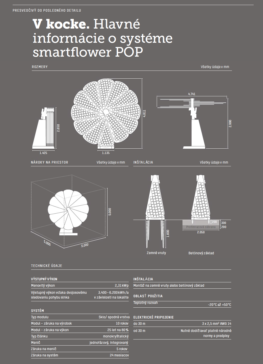 smartflower POP 16
